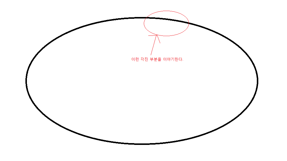 attachment:OpenGL스터디:antialiasing.png
